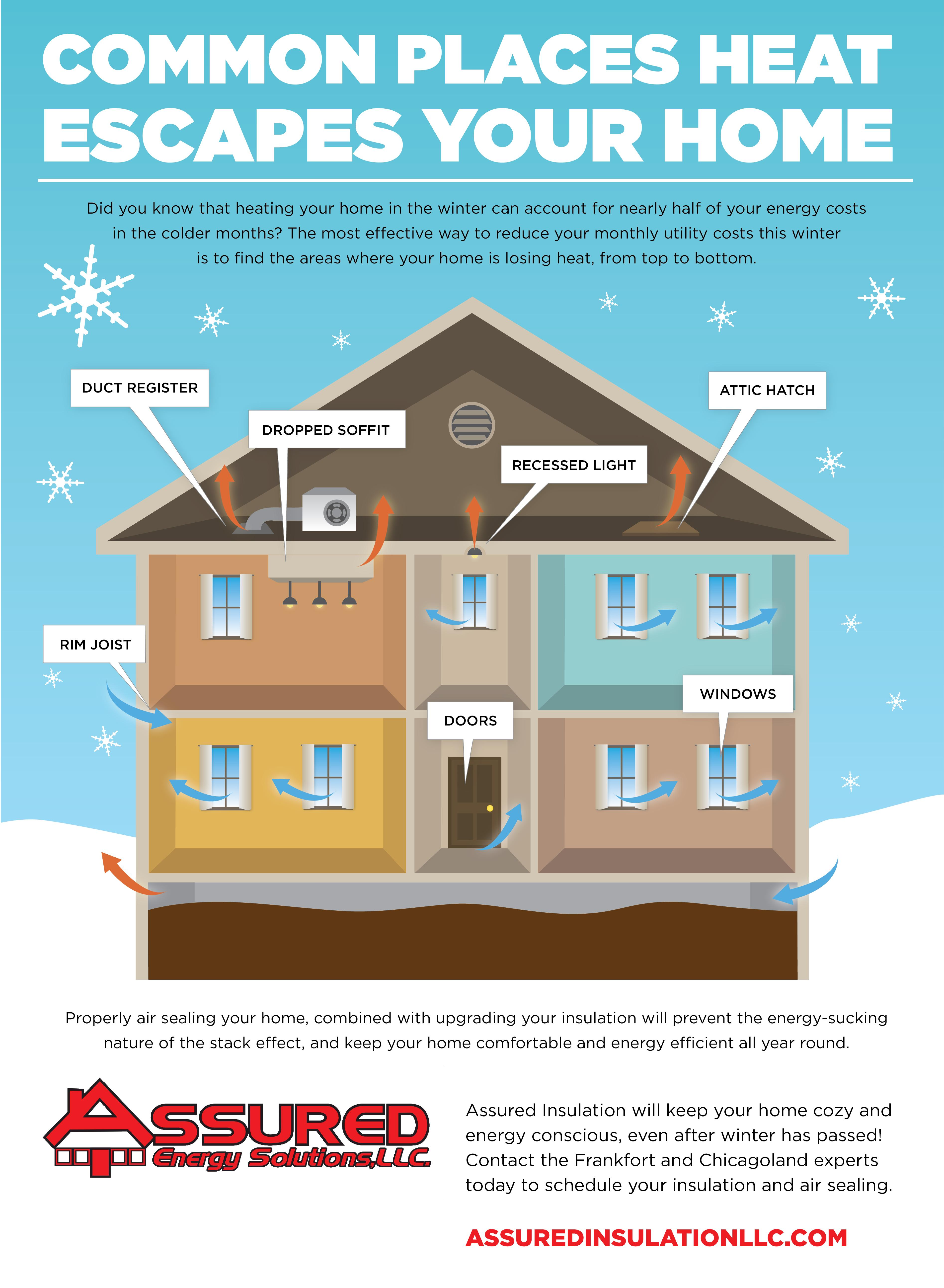common places in the home that heat escapes assured insulation infographic