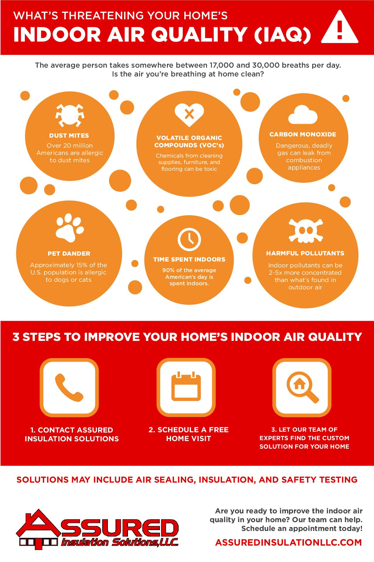 indoor air quality Illinois