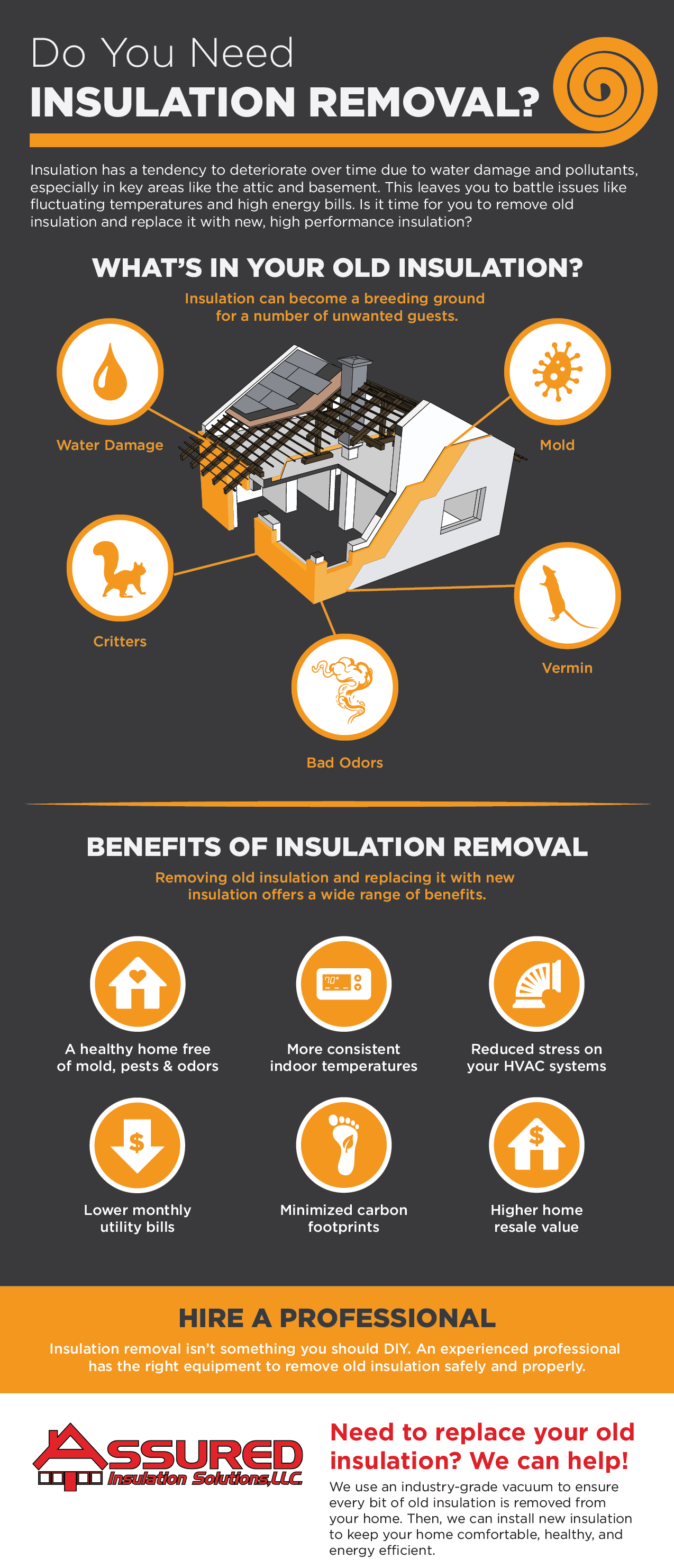 insulation, removal, assured insulation solutions, IL