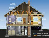 Infographic of a home that shows all the different air leaks and common places to air seal.