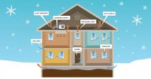 infographic header image common places heat escapes your home assured insulation