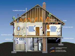Air leaks infographic showing all the various parts of the home that contribute to heat loss